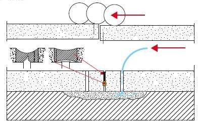 RYS. 1. Naprawa podłogi przemysłowej: iniekcja zaczynu cementowego, odtworzenie szczeliny dylatacyjnej