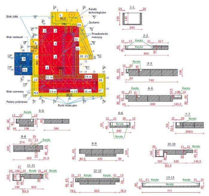 RYS. 3. Szkic poglądowy poziomego rzutu fundamentu nr 4 wraz z przekrojami
