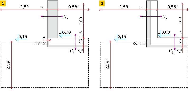 RYS. 1–2. Ukształtowanie geometrii modeli obliczeniowych analizowanych węzłów; rys. archiwum autorki (P. Szczepaniak)