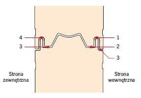 RYS. 7. Szkic złącza płyt chłodniczych z zaznaczonymi miejscami aplikacji mas uszczelniających; 1 – masa uszczelniająca zakładana podczas montażu – jeśli jest wymagana, 2 – masa uszczelniająca – wypełniająca szczelinę (stosowana obowiązkowo w przechowa.