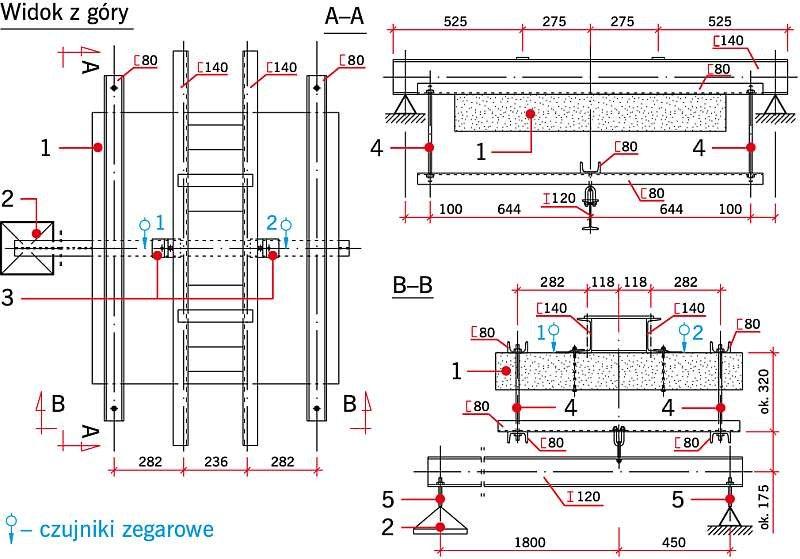 RYS. 3. Stanowisko do badania połączeń paneli warstwowych na zaczepy z blach: 1 – płyta warstwowa, 2 – szalka, 3 – zaczepy z blachy, 4 – pręt ∅10, 5 – ogniwo ∅10