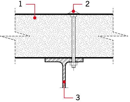 RYS. 7. Bezpośrednie połączenia paneli warstwowych lekkiej obudowy z konstrukcją wsporczą na śruby zamkowe: 1 – płyta warstwowa, 2 – śruba zamkowa, 3 – dwuteownik.