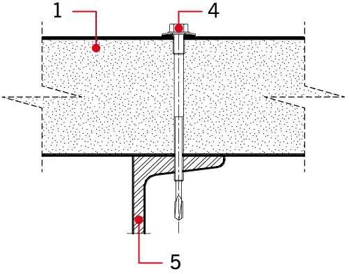 RYS. 8. Bezpośrednie połączenia paneli warstwowych lekkiej obudowy z konstrukcją wsporczą na wkręty: 1 – płyta warstwowa, 4 – wkręt, 5 – ceownik.