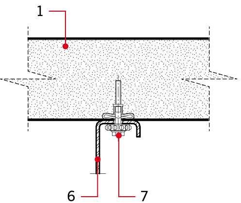 RYS. 9. Bezpośrednie połączenia paneli warstwowych lekkiej obudowy z konstrukcją wsporczą na łączniki specjalne: 1 – płyta warstwowa, 6 – zetownik, 7 – łącznik Fab-Lok (FL)