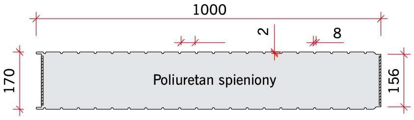 RYS. 11. Panele warstwowe zastosowane w badaniach połączeń z płytą 170.