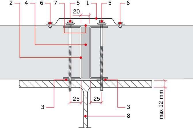 RYS. 5. Połączenie ze słupami ściennych paneli warstwowych w układzie poziomym: 1 – oblachowanie, 2 – kształtka dystansowa, 3 – taśma uszczelniająca, 4 – izolacja termiczna, 5 – wkręt samowiercący, 6 – nit jednostronny, 7 – taśma uszczelniająca na folii .