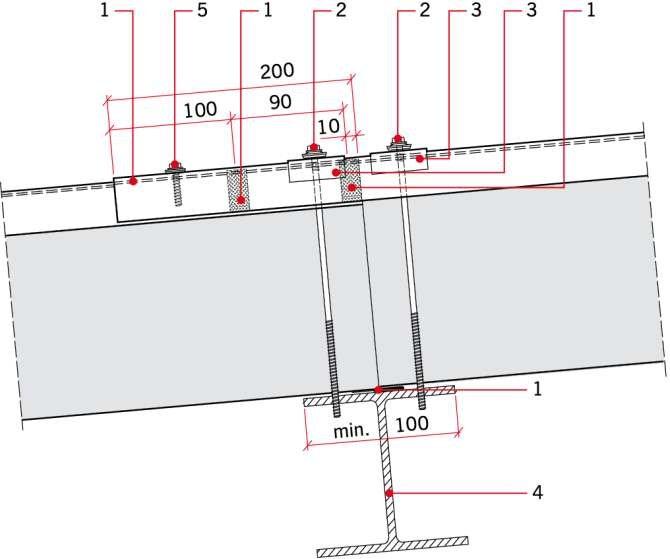 RYS. 7. Styk poprzeczny warstwowych paneli dachowych: 1 – taśma uszczelniająca, 2 – wkręt samogwintujący, 3 – podkładka siodłowa, 4 – płatew, 5 – wkręt samowiercący