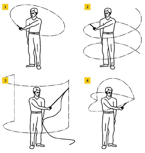 RYS. 1-4. Dopuszczalne sposoby pomiaru poziomu ciśnienia akustycznego metodą ruchomego mikrofonu według norm serii ISO 16283 [4-6]: kołowy (1), spiralny (2), cylindryczny (3), trzy półkola (4)