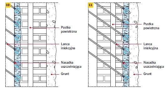 Rys. 10–11. Izolacja metodą siatki hydrofobowej, iniekcja w warstwie wewnętrznej (10) i zewnętrznej (11)