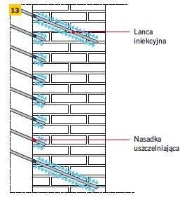 Rys. 13. Izolacja pionowa metodą siatki hydrofobowej z blokadami poziomym