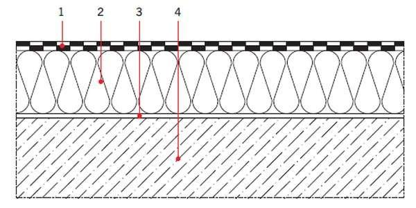 RYS. 1. Przekrój przez stropodach pełny; 1 - hydroizolacja, 2 - termoizolacja (wełna skalna, płyty XPS, płyty rezolowe), 3 - paroizolacja, 4 - konstrukcja nośna