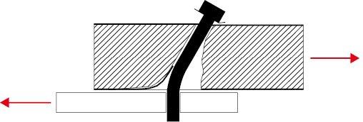 RYS. 2. Zniszczenie połączenia płyty warstwowej z konstrukcją nośną – szkic formy zniszczenia