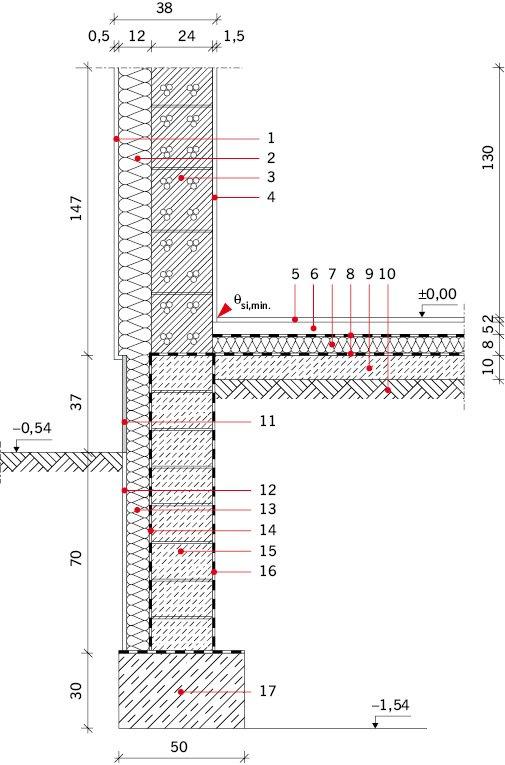 RYS. 1. Złącza przegród stykających się z gruntem, wariant I;] Ściany zewnętrzne nadziemia: 1 – tynk zewnętrzny cienkowarstowy gr. 0,5 cm, 2 – styropian fasadowy gr. 12 cm, 3 – bloczki gazobetonowe gr. 24 cm, 4 – tynk cementowo-wapienny gr. 1,5 cm. Posa.