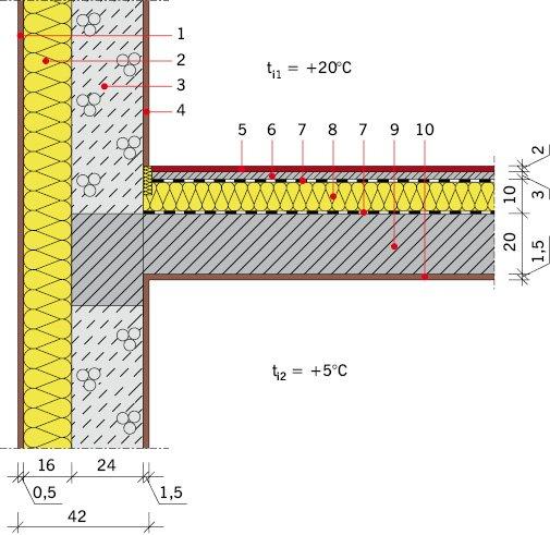 RYS. 10. Model obliczeniowy stropu nad pomieszczeniem nieogrzewanym, wariant A;  1 – tynk cienkowarstwowy gr. 0,5 cm, 2 – płyty styropianowe gr. 16 cm, 3 – bloczki betonu komórkowego gr. 24 cm, 4 – tynk gipsowy gr. 1,5 cm, 5 – parkiet drewniany gr. 2 cm.