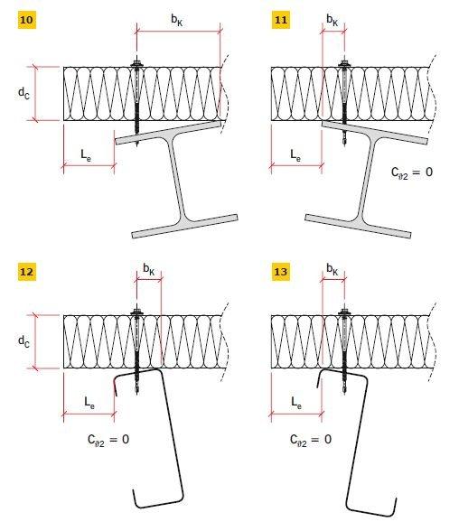 RYS. 10–13. Definicja parametru bK