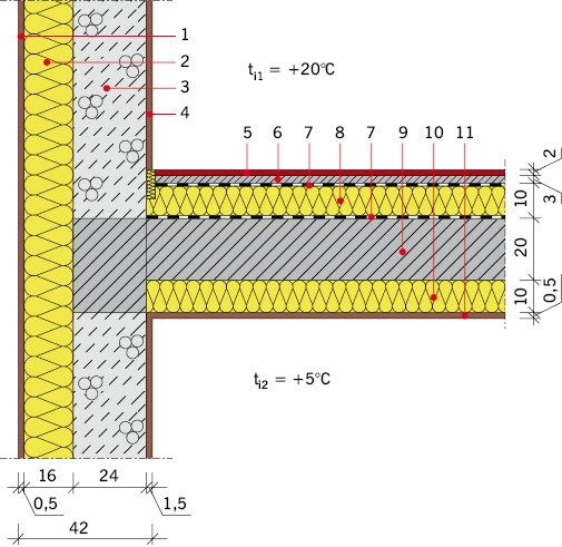 RYS. 11. Model obliczeniowy stropu nad pomieszczeniem nieogrzewanym, wariant B;  1 – tynk cienkowarstwowy gr. 0,5 cm, 2 – płyty styropianowe gr. 16 cm, 3 – bloczki betonu komórkowego gr. 24 cm, 4 – tynk gipsowy gr. 1,5 cm, 5 – parkiet drewniany gr. 2 cm.