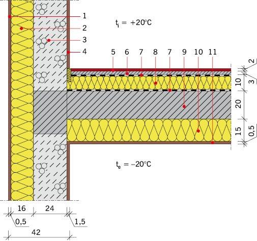 RYS. 12. Model obliczeniowy stropu nad przejazdami, wariant C;  1 – tynk cienkowarstwowy gr. 0,5 cm, 2 – płyty styropianowe gr. 16 cm, 3 – bloczki betonu komórkowego gr. 24 cm, 4 – tynk gipsowy gr. 1,5 cm, 5 – parkiet drewniany gr. 2 cm, 6 – gładź cemen.