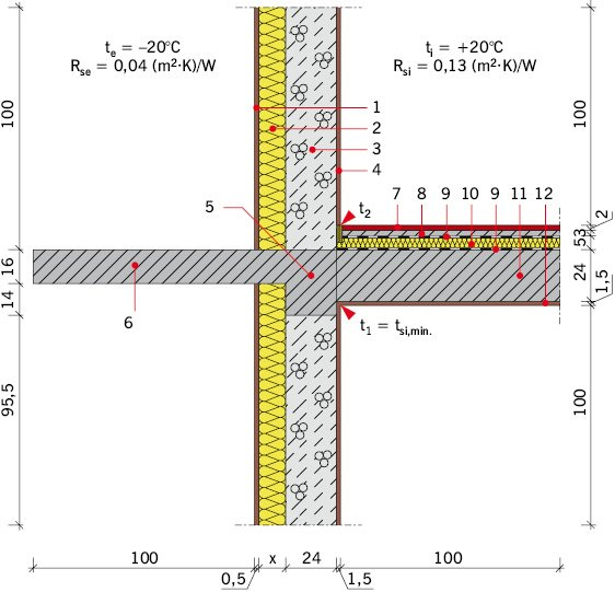RYS. 13. Model obliczeniowy połączenia ściany zewnętrznej z płytą balkonową, wariant D;  1 – tynk cienkowarstwowy gr. 0,5 cm, 2 – płyty styropianowe gr. x = 12 cm, 18 cm, 3 – bloczki betonu komórkowego gr. 24 cm, 4 – tynk gipsowy gr. 1,5 cm, 5 – wieniec.
