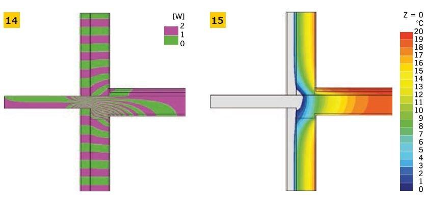 RYS. 14–15. Linie strumieni cieplnych – adiabaty (14), rozkład temperatur w złączu – izotermy (15);