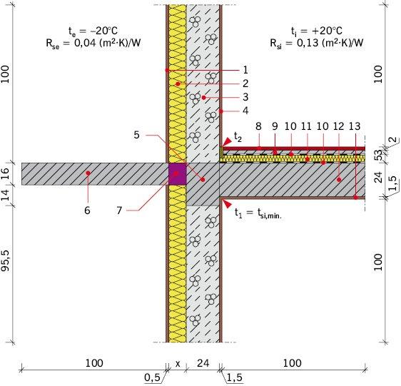 RYS. 16. Model obliczeniowy połączenia ściany zewnętrznej z płytą balkonową, wariant E;  1 – tynk cienkowarstwowy gr. 0,5 cm, 2 – płyty styropianowe gr. x = 12 cm, 18 cm, 3 – bloczki betonu komórkowego gr. 24 cm, 4 – tynk gipsowy gr. 1,5 cm, 5 – wieniec.