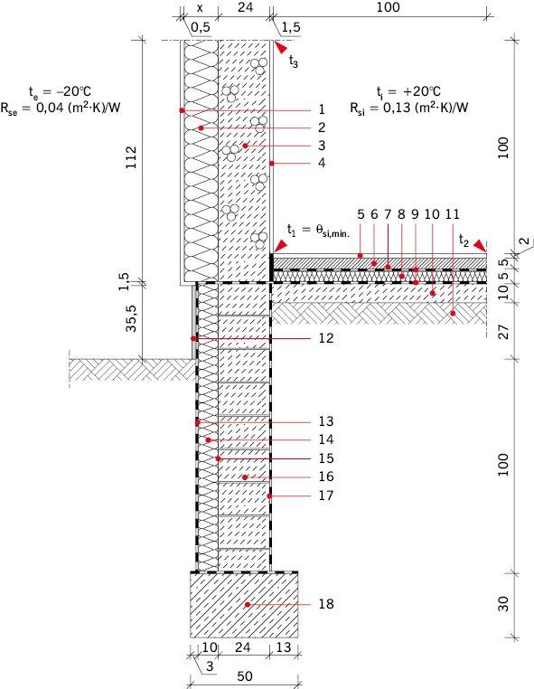 RYS. 5. Przykładowy model obliczeniowy;  1 – tynk cienkowarstowy gr. 0,5 cm, 2 – płyty styropianowe gr. x = 10 cm, 12 cm, 15 cm, 3 – bloczki betonu komórkowego gr. 24 cm, 4 – tynk gipsowy gr. 1,5 cm, 5 – parkiet drewniany gr. 2 cm, 6 – gładź cementowa g.