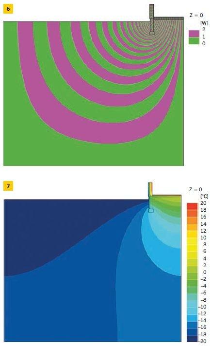 RYS. 6–7. Wyniki symulacji komputerowej złącza przegród stykających się z gruntem: linie strumieni cieplnych – adiabaty (6), rozkład temperatur – izotermy (7);