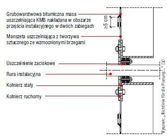Rys. 1. Uszczelnienie przejścia rurowego przy obciążeniu zalegającą wodą opadową lub wodą pod ciśnieniem