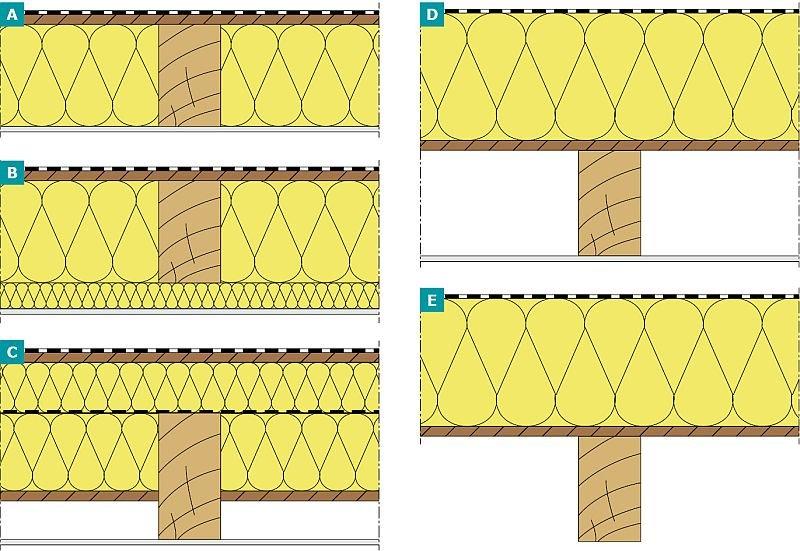 rys22 renowacja dachow plaskich