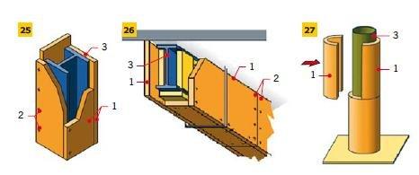 Rys. 25–27. Przykłady płytowych zabezpieczeń ogniochronnych kształtowników stalowych; 1 – element termoizolacyjny, 2 – łącznik, 3 – kształtownik stalowy