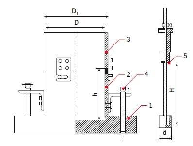 Rys. 2. Ręczny aparat Proctora z ubijakiem; 1 – podstawa, 2 – cylinder, 3 – kołnierz, 4 – śruby dociskowe, 5 – ubijak