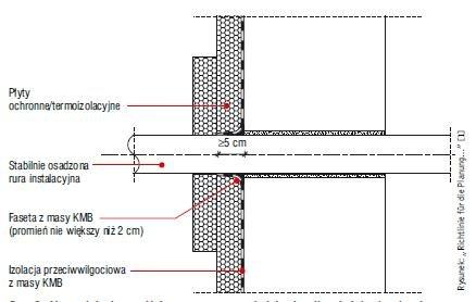 Rys. 2. Uszczelnienie przejścia rurowego przy obciążeniu wilgocią lub niezalegającą wodą opadową
