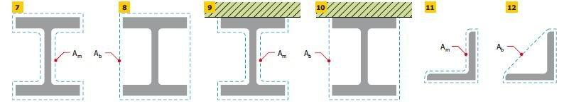 Rys. 7–12. Przykłady wskaźnika ekspozycji oraz sposobu wyznaczania powierzchni Am i Ab nieosłoniętych elementów stalowych