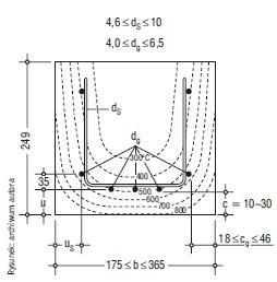 Rys. 7. Izotermy w przekroju w nadprożu z betonu komórkowego