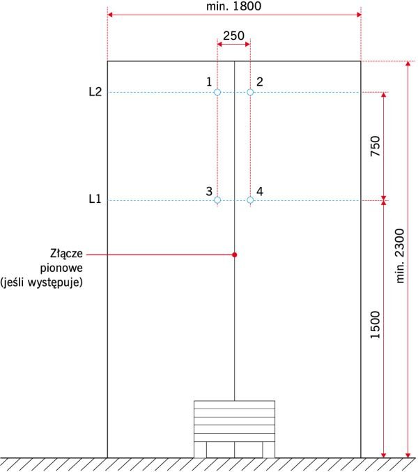 RYS. 1. Usytuowanie termoelementów na próbce do badań na liniach L1 i L2 w punktach 1–4;