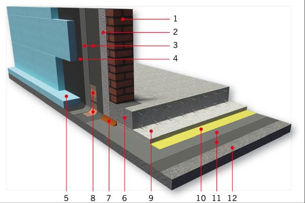 RYS. 1 Detal hydroizolacji z materiałów bezspoinowych przy obciążeniu zalegającą wodą opadową oraz wodą pod ciśnieniem;