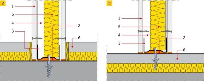 RYS. 2–3. Widok przykładowej ściany szkieletowej opartej na stropie w sposób prawidłowy (2) i niewłaściwy z punktu widzenia ochrony akustycznej (3); rys. archiwum autora (L. Dulak)