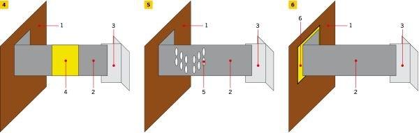RYS. 4–6. Rozwiązania służące do zmniejszenia wpływu mostków termicznych na termoizolację przegrody: konsole hybrydowe (4), konsole perforowane (5), konsole z przekładką termiczną (6);