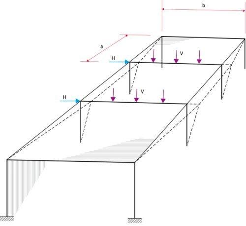 RYS. 1 Rama portalowa z poszyciem dachu ograniczającym przemieszczenia poziome budynku; źródło: [6]