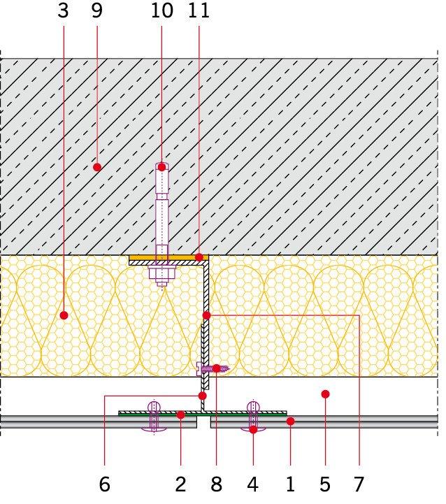 RYS. 3. Układ warstw elewacji wentylowanej