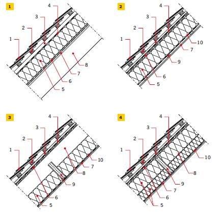 Rys. 1–4. Przekroje pionowe wzdłuż krokwi dachowych przykładowych rozwiązań stropodachów z różnym umiejscowieniem izolacji termicznej: termoizolacja ułożona na krokwiach (1), termoizolacja między krokwiami dachowymi (2), termoizolacja mocowana do krokwi .