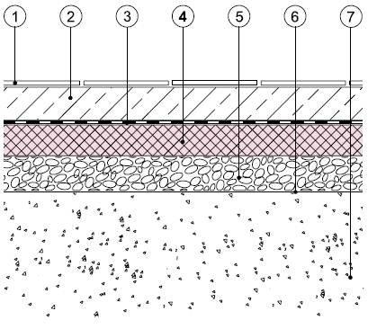 Rys. 1. Izolacja podłóg na gruncie z zastosowaniem Austrotherm XPS TOP