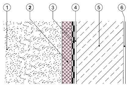 Rys. 2. Izolacja obwodowa z zastosowaniem Austrotherm XPS TOP