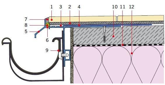 RYS. 5. Montaż i uszczelnienie prefabrykowanego profilu okapowego przeznaczonego do balkonów/tarasów z uszczelnieniem zespolonym z rynną odprowadzającą wodę z połaci. Profil dodatkowo zabezpiecza krawędź płytki przed uszkodzeniem mechanicznym; 1 – okład.
