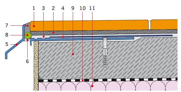 RYS. 6. Montaż i uszczelnienie prefabrykowanego profilu okapowego przeznaczonego do balkonów/tarasów z uszczelnieniem zespolonym. Profil dodatkowo zabezpiecza krawędź płytki przed uszkodzeniem mechanicznym;  1 – okładzina ceramiczna, 2 – klej do okładzi.