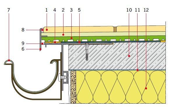 RYS. 18. Montaż i uszczelnienie prefabrykowanego profilu okapowego przeznaczonego do balkonów/tarasów z drenażowym odprowadzeniem wody przy warstwie użytkowej z płytek klejonych do specjalnej maty  1 – okładzina ceramiczna, 2 – klej do okładzin ceramic.