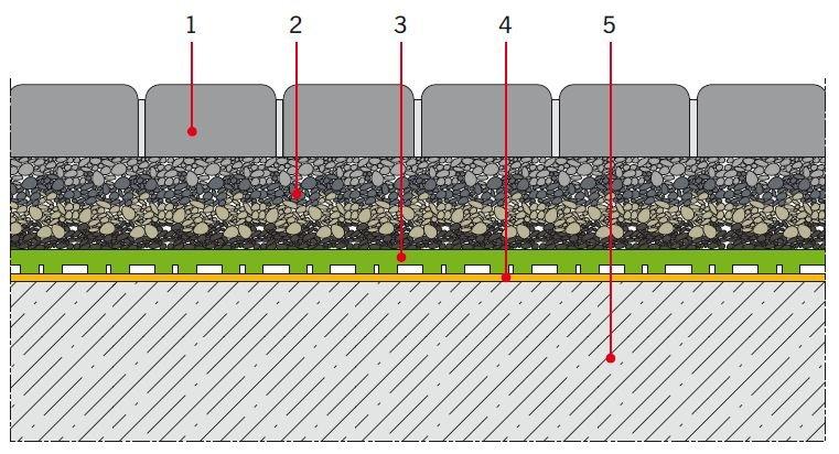 RYS. 19. Warstwa użytkowa tarasu z płyt kamiennych ułożonych na płukanym kruszywie; 1 – płyty betonowe/kamienne, 2 – płukane kruszywo łamane, 3 – mata drenażowa, 4 – powłoka wodochronna (np. samoprzylepna membrana bitumiczna, papa termozgrzewalna, folia.