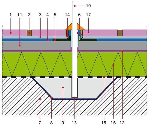 RYS. 23. Detal uszczelnienia słupka balustrady – izolacja podpłytkowa ze szlamu elastycznego;  1 – okładzina ceramiczna, 2 – klej do okładzin ceramicznych, 3 – zaprawa spoinująca, 4 – izolacja podpłytkowa ze szlamu elastycznego, 5 – manszeta uszczelniaj.