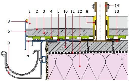 RYS. 26. Przykładowy sposób obsadzenia i uszczelnienia balustrady przebijającej połać tarasu;  1 – płytki kamienne, betonowe lub ceramiczne, 2 – zaprawa klejowa (min. klasy C2 S1), 3 – zaprawa cementowa lub zaprawa drenażowa, 4 – mata drenażowa, 5 – hyd.