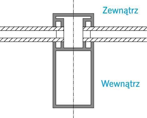 RYS. 4. Detal ściany słupowo‑ryglowej nowej generacji. Konstrukcja ściany usytuowana po wewnętrznej stronie przegrody, po jej stronie ciepłej. Oszklenie ściany montowane od zewnętrznej strony budynku.