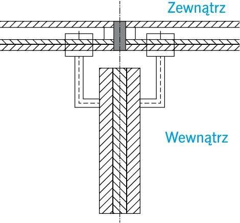 RYS. 6. Detal ściany osłonowej z punktowym (mechanicznym) mocowaniem oszklenia (nowej generacji). Konstrukcja przegrody usytuowana po jej stronie wewnętrznej (żebro szklane)